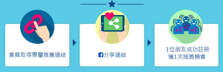 【Lingvist】一起Lingvist 送你雙人遊沖繩!