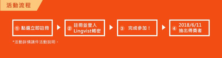 [天天抽]加入Lingvsit學英文天天抽7日免費序號,AI學習事半功倍!